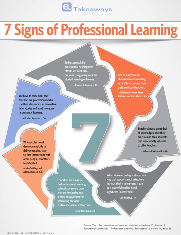 7 signs of professional learning